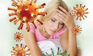 Схема лечения хронической молочницы у женщин