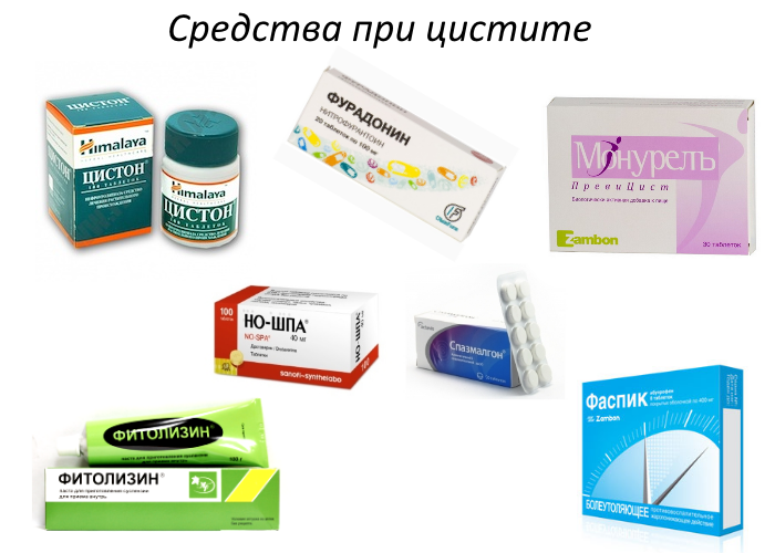 Какие препараты при цистите