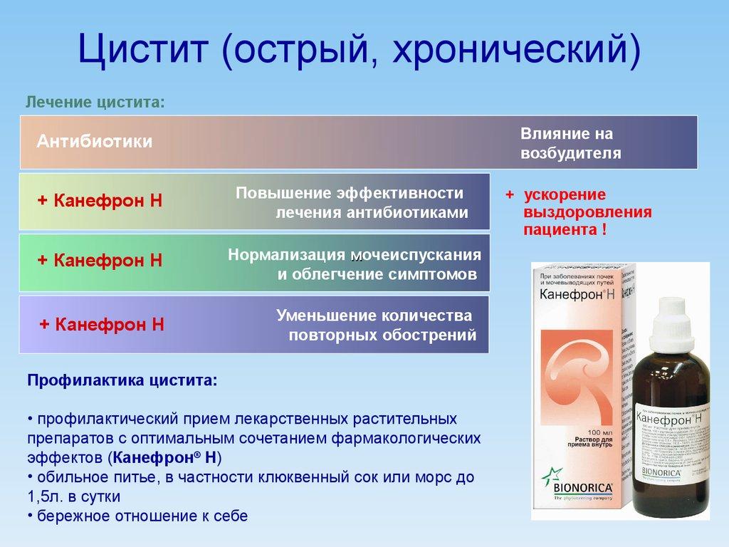 Цистит лечение у мужчин антибиотики